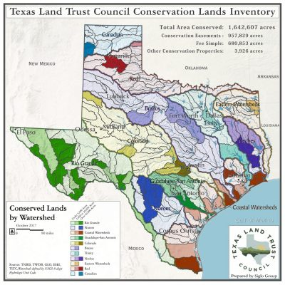 TLTC_WATERSHED